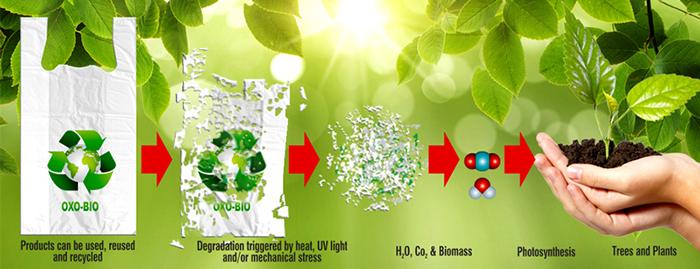 생분해성 플라스틱은 바이오플라스틱의 일종으로 흙 속이나 물속에 있는 미생물에 의해 물과 이산화탄소로 분해되는 것을 말하다. 합성수지로 만든 플라스틱에 비해 분해가 잘 되는 까닭은 미생물이 생산하는 플라스틱이나 전분과 셀룰로스 같은 천연소재를 사용해서 제조하기 때문이다.(EMAZE 제공)/그린포스트코리아